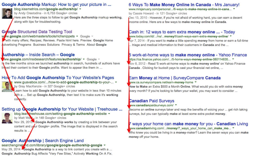 Google is Removing Authorship Images in SERPs