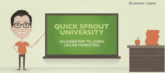 Quicksprout University Review – I've Been Schooled & Scammed