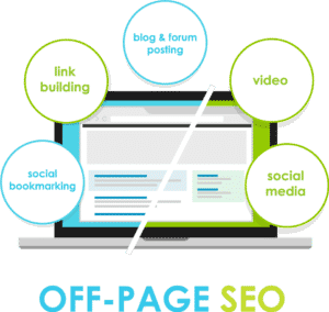 effective off page seo elements