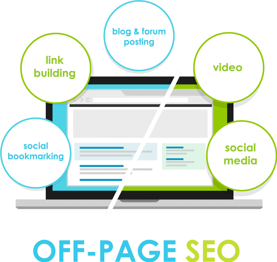 5 Effective Off Page SEO Techniques