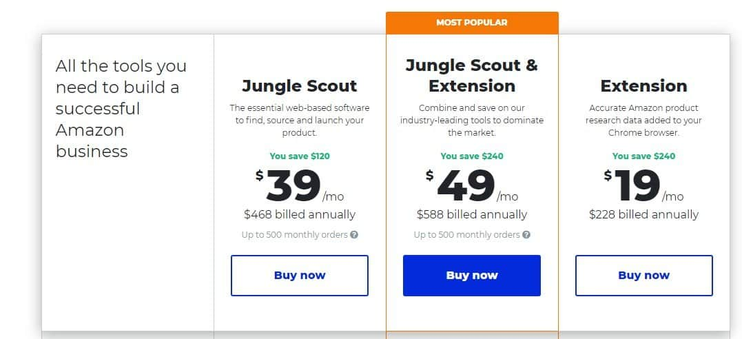 Jungle Scout Review - Pricing