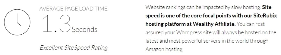 Wealthy Affiliate Hosting - Site speed