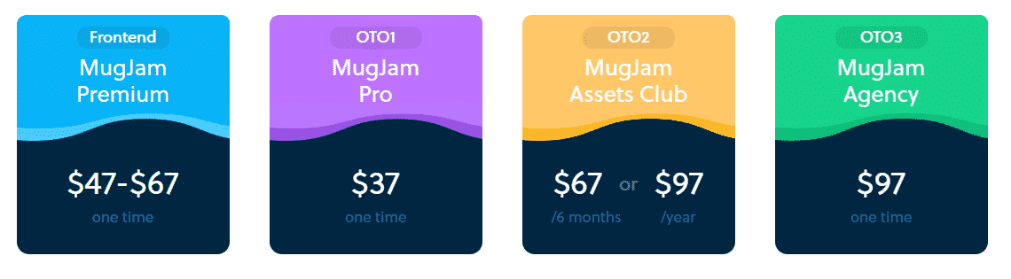 MugJam Review - Prices