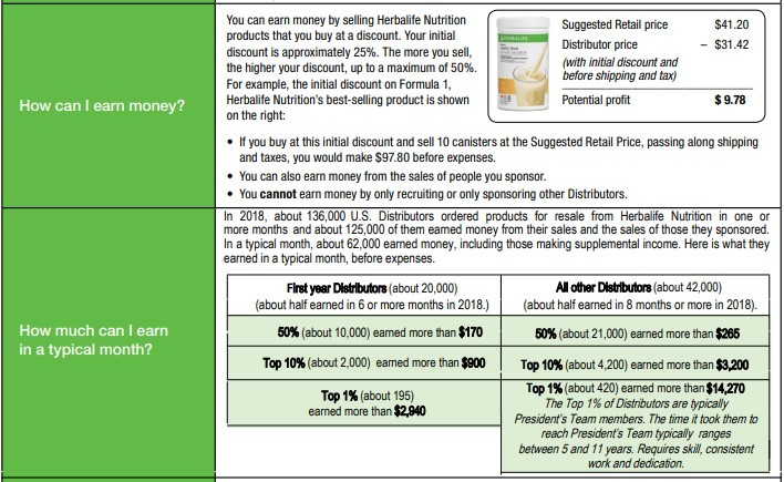 Herbalife MLM Review - Compensation